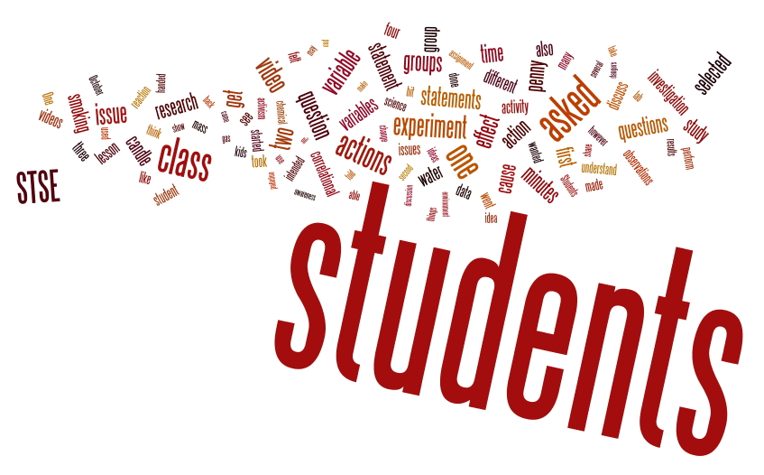 student word cloud.jpg